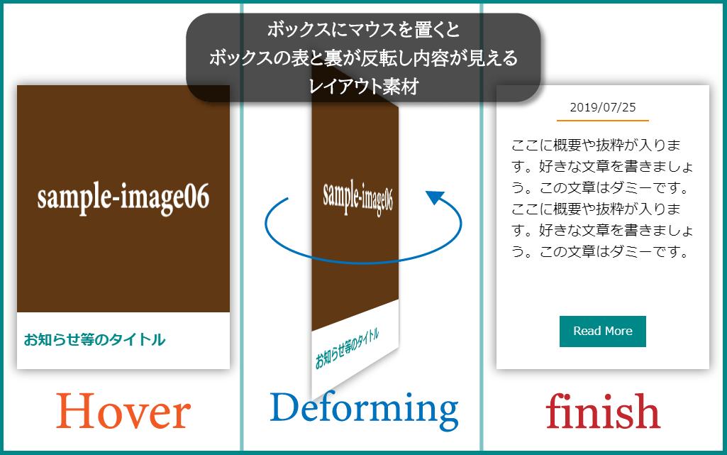 ひっくり返るinfoボックスのデザイン